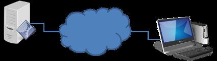 nube_tradicional